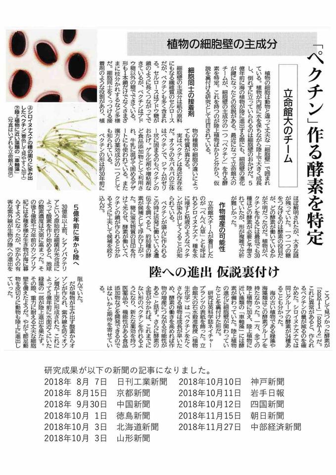 2018 研究成果新聞掲載